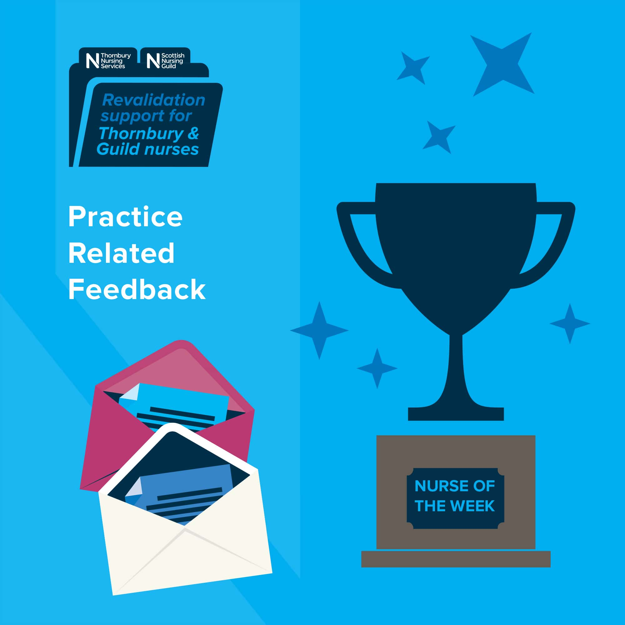 Practice related feedback - revalidation support